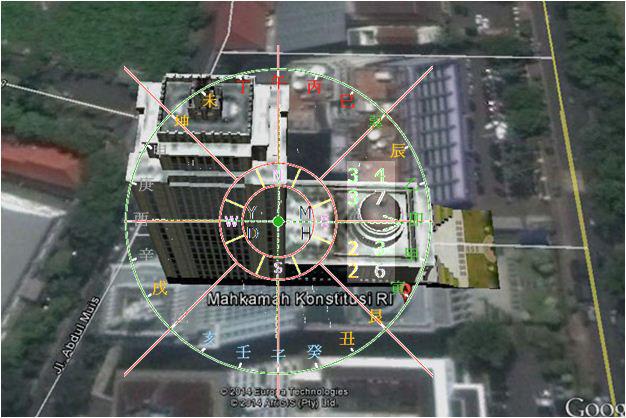 Feng Shui Bintang Terbang (Versi Selatan) pada Gedung MK